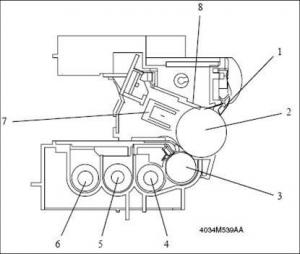 复印机成像显影处理