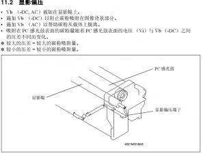 复印机显影原理