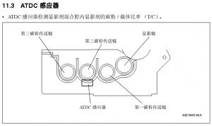 复印机碳粉传感器