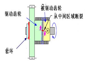 震旦AD166纸盒驱动组件
