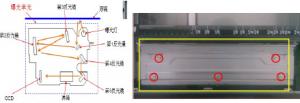 震旦ADC208扫描组件分析
