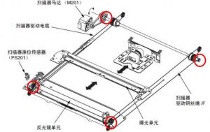 复印机图像偏移