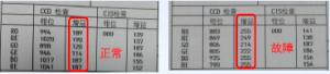 复印机维修代码c9401