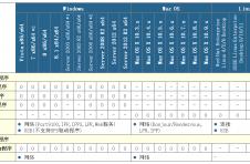 震旦ADC283/223/223s使用培训维修教程