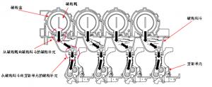 复印机碳粉补充过程