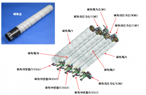 复印机碳粉补充原理
